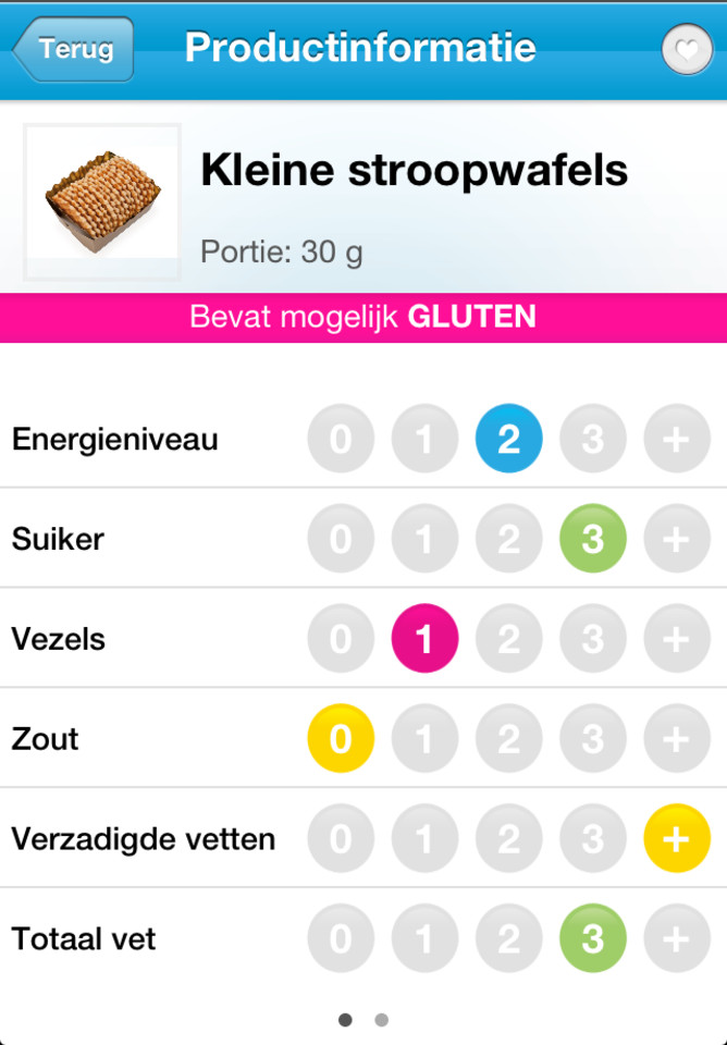 Fooddler 0